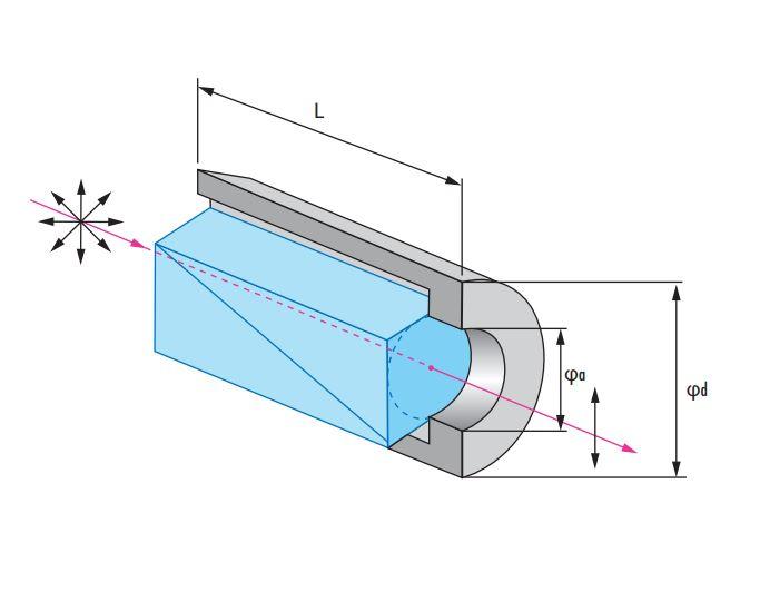 Glan-Thompson Polarizers