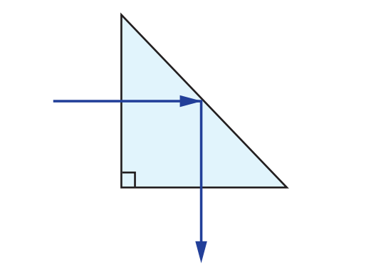Right Angle Prism Ray Path