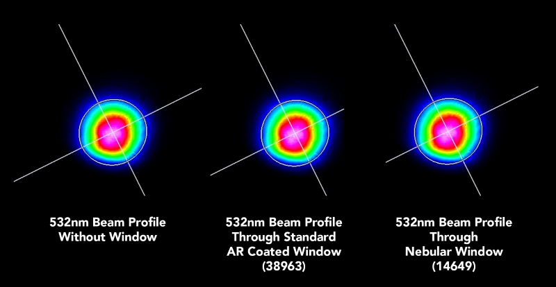 Nebular™ Technology has an indistinguishable effect on transmitted beam profile relative to thin films while offering minimal loss and high laser-induced damage threshold (LIDT)